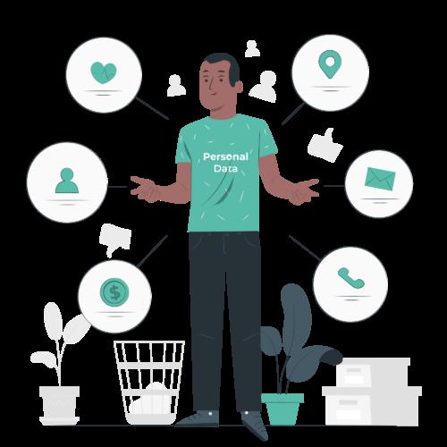 Persönliche Daten eines Kunden